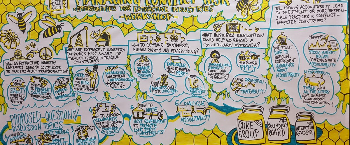 http://sketchysolutions.ch/wp-content/uploads/2018/02/GR-Basel-Peace-Forum-Workshop-1200x500.jpg