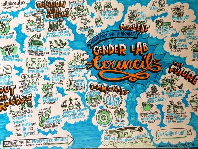 http://sketchysolutions.ch/wp-content/uploads/2018/07/GR-Gender-Lab-Council-2-400x300.jpg