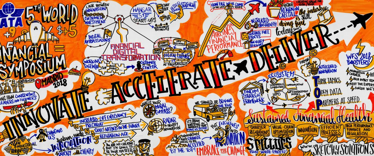 http://sketchysolutions.ch/wp-content/uploads/2018/09/IATA-5th-WFS-GR-Innovate.Accelerate.Deliver-small-1200x500.jpg
