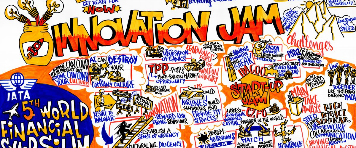 http://sketchysolutions.ch/wp-content/uploads/2018/09/IATA-5th-WFS-GR-Innovation-Jam-small-2-1200x500.jpg